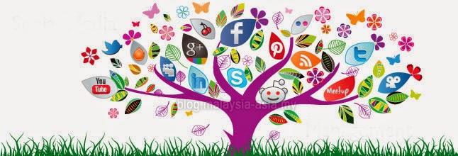 Malaysia Social Media Stats