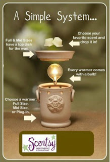 scentsy, what is scentsy, scentsy scents, blog, scentsy consultant