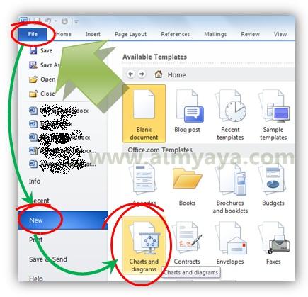 Gambar: Membuat dokumen baru dengan menggunakan template Charts and Diagram di microsoft word 2010