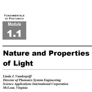 Fundamentals of Photonics : Nature and Properties of Light