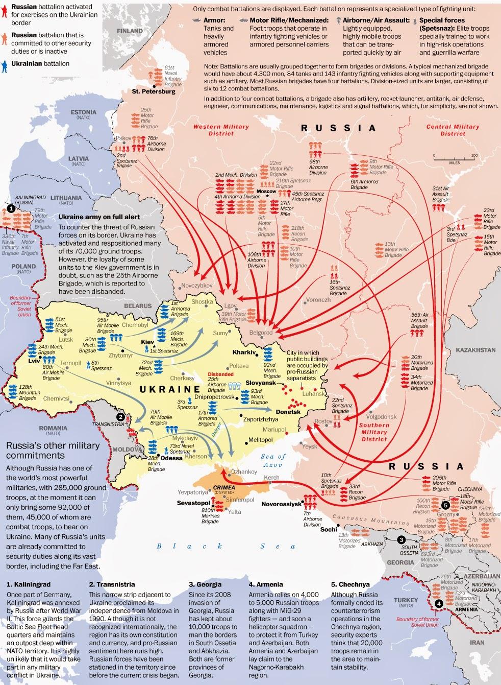 War News Updates A Look At Present Russia Ukraine Military