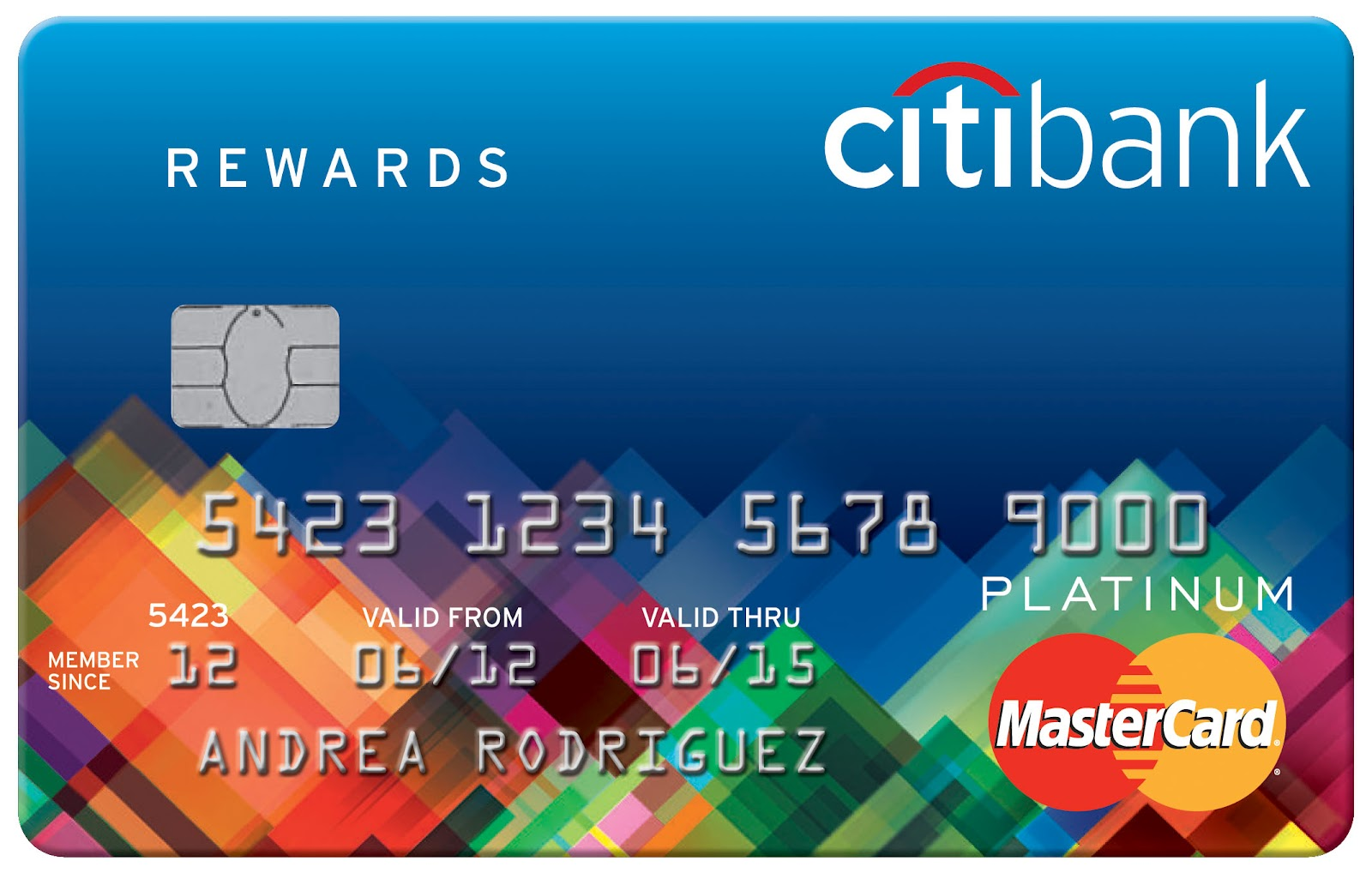 Citibank forex cards india
