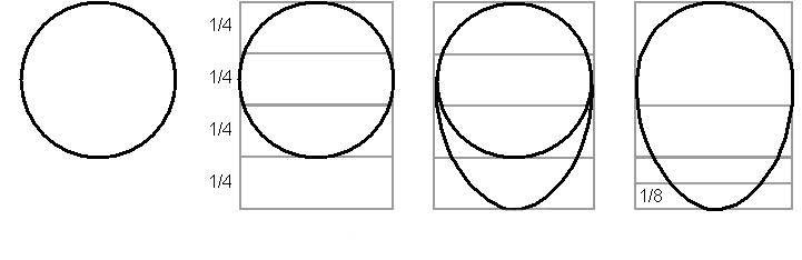 Favori corso di grafica e disegno per imparare a disegnare: Come  QM14