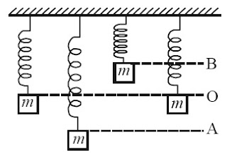 Suatu pegas melakukan gerak harmonik di sekitar titik setimbangnya