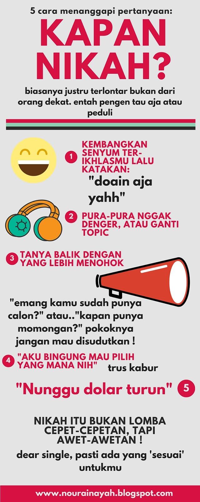 kapan nikah, infographic, single, quote, fil, review, jomblo