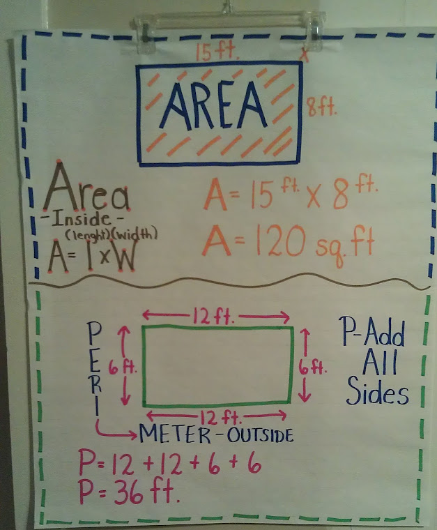 Area &amp; Perimeter