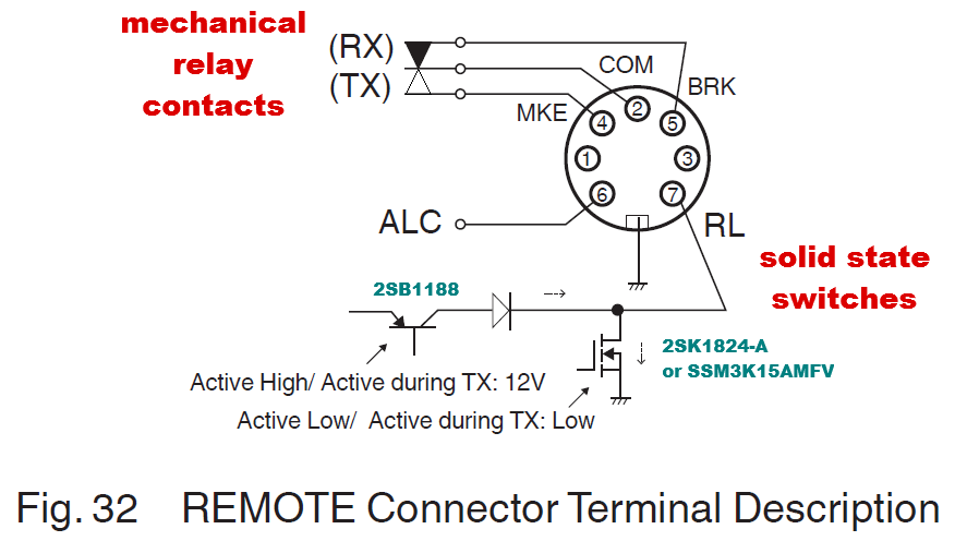 safely hook up two different amps One source, two amps how can i connect two power amps to this one output the idea is to listen side by side two different.