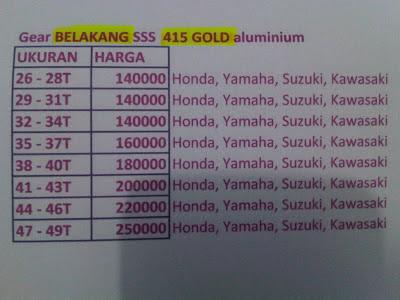GEAR SSS GOLD 415