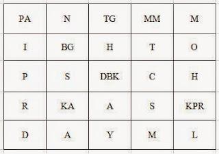 Ilustrasi Bingo Alkitab
