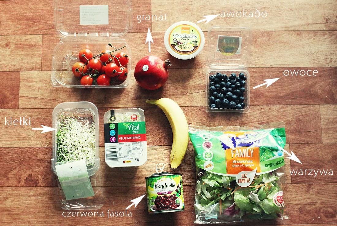 Co jeść żeby nie chorować, jak być zdrowym, czerwona fasola, granat, awokado, blog zdrowe jedzenie, warzywa owoce kiełki moniusza blog lifestyle