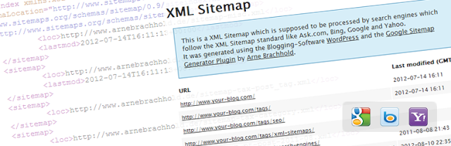 Wordpress Google XML Sitemaps