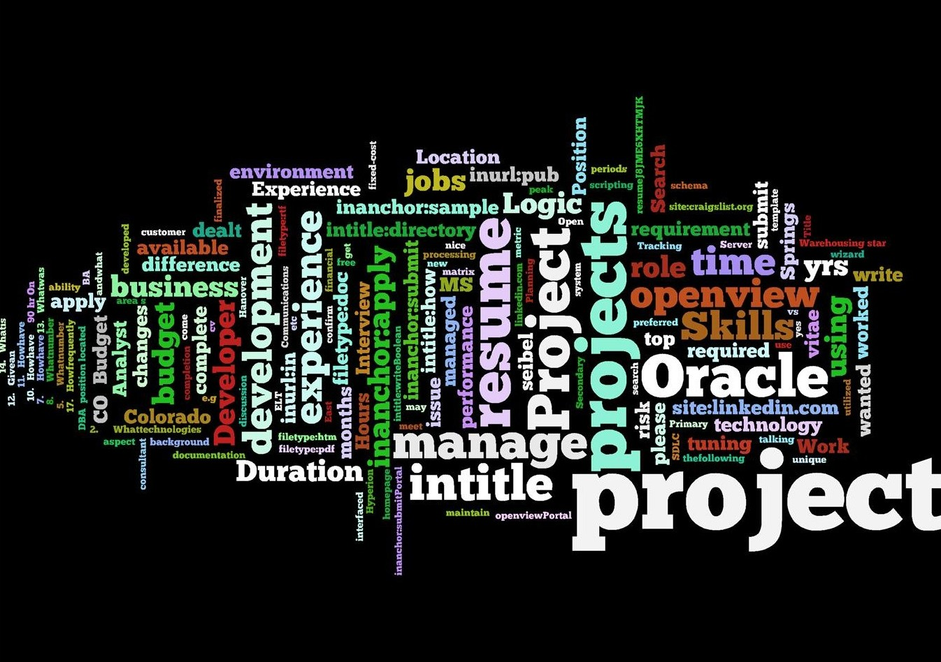 Create your own word clounds create your own wordle below are the some