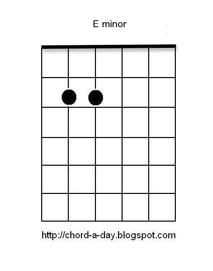 A New Guitar Chord Every Day: Guitar Chords for Beginners