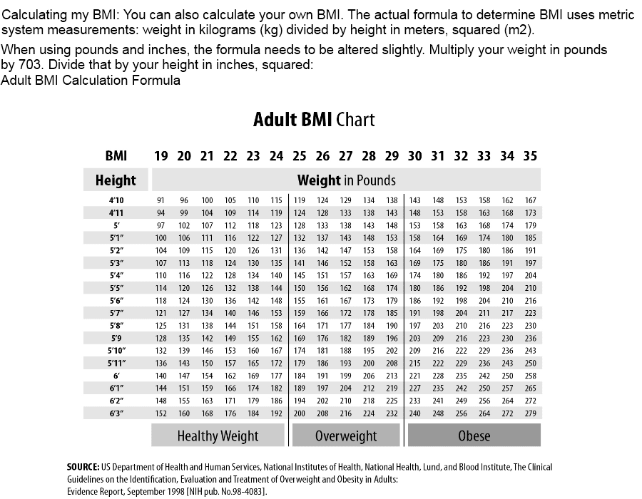 BMI Formula - How calculate my body mass index ? Here the answer ...