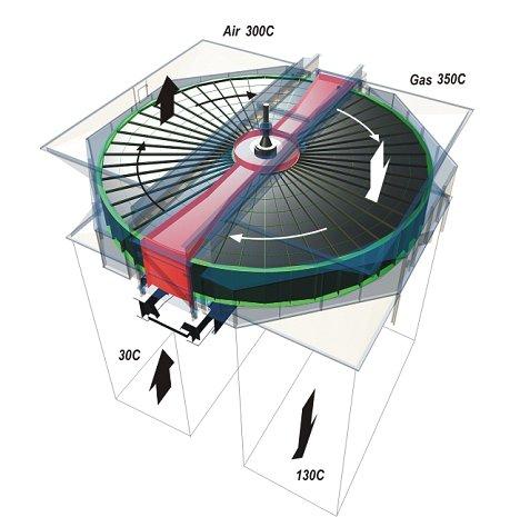 Теплообменник для цтилизации теплоты дымовых газов howden tehnoklima теплообменник
