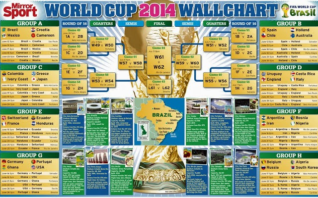 WHERE TO ... Get The Fixtures For The 2014 BRAZIL Soccer ...