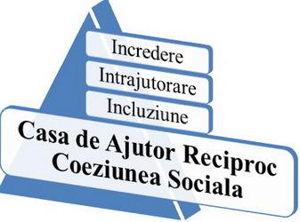Reprezentant local al CAR COEZIUNEA SOCIALA
