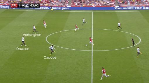 Tottenham - A tactical Analysis Diagram 3