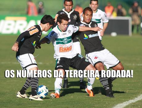 Números da terceira rodada do Brasileiro 2011, Brasileirão 2011, Estatísticas do Brasileirão