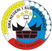 Kumpulan Twit SMA N 1 Sumatera Barat