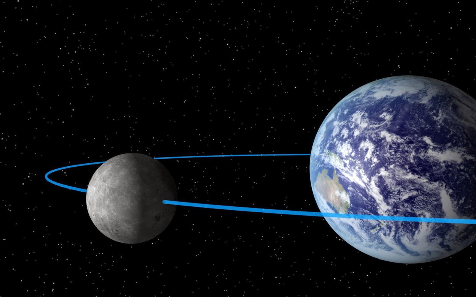 http://3.bp.blogspot.com/-rU-YUGis4tU/VTVA9g1fPAI/AAAAAAAAAII/9pX4fPH8rwM/s1600/moon-earth.jpg