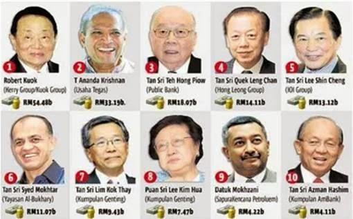 Manusia TERKAYA Di Malaysia 2014 20 Teratas