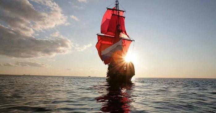 Жизнь - это путешествие, Судно в море, Формула реализации желаний, Психология успеха, Подсознание