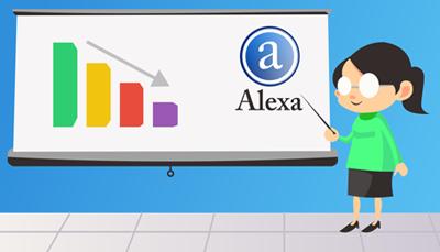 Cara memperkecil nilai alexa rank