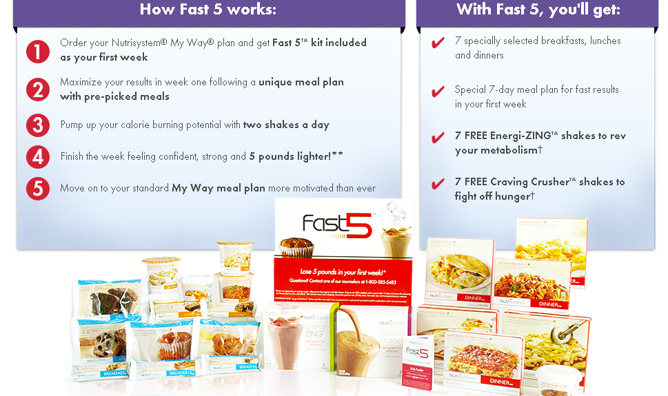 New Nutrisystem Turbo 10 Plan Free Shipping