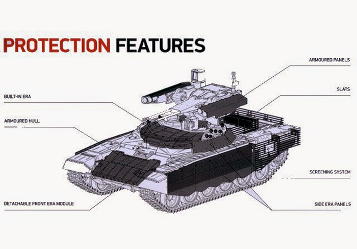 BMP-72 Termintaor-2 Protection Features