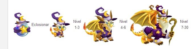 crecimiento del dragon mago