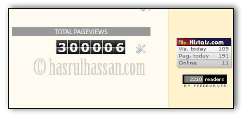 Pencapaian Peribadi Blog Bangku Kosong - 300K Pageviews