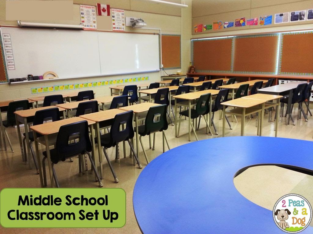 Classroom Design Math ~ How to set up a middle school classroom peas and dog