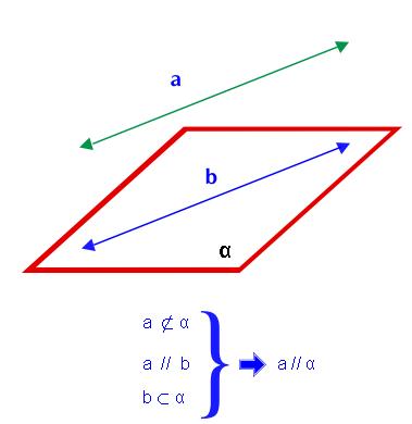 reta paralela a reta contida no plano