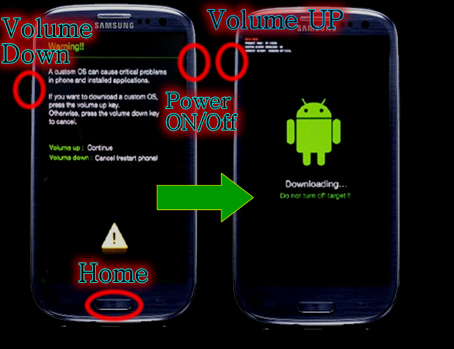 Do Not Turn Off Target Samsung Galaxy S3