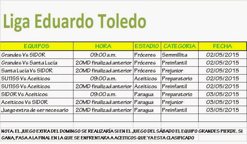 SEMIFINALES LIGA EDUARDO TOLEDO