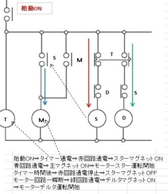 電気主任になるならこの回路は必ず理解!