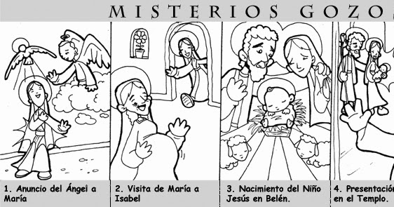 Educar con Jesús: Misterios del Rosario