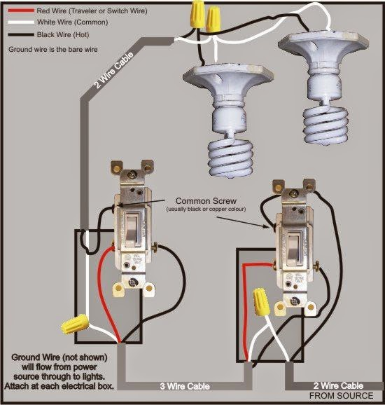 Electrical Engineering World  3 Way Switch Wiring Diagram