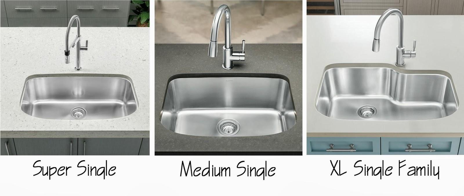 Blanco Sinks India : Blanco Kitchen Sinks. Latest Blanco Performa Kitchen Sink Kitchen Sink ...