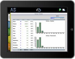 iPad comercial
