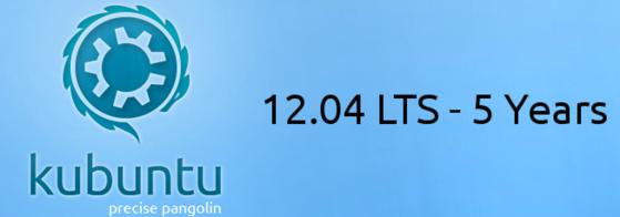 Kubuntu 12.04 LTS liberado