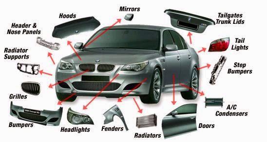 كتاب رائع لشرح أجزاء جسم السيارة The Vehicle Body Parts موقع هندسة