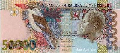 7 Mata Uang Terindah Di Dunia