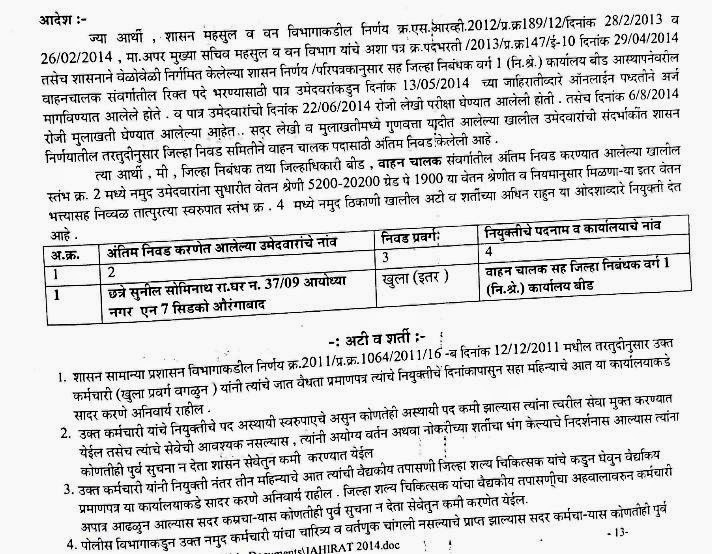 ZP Beed Recruitment 2014 Selection List