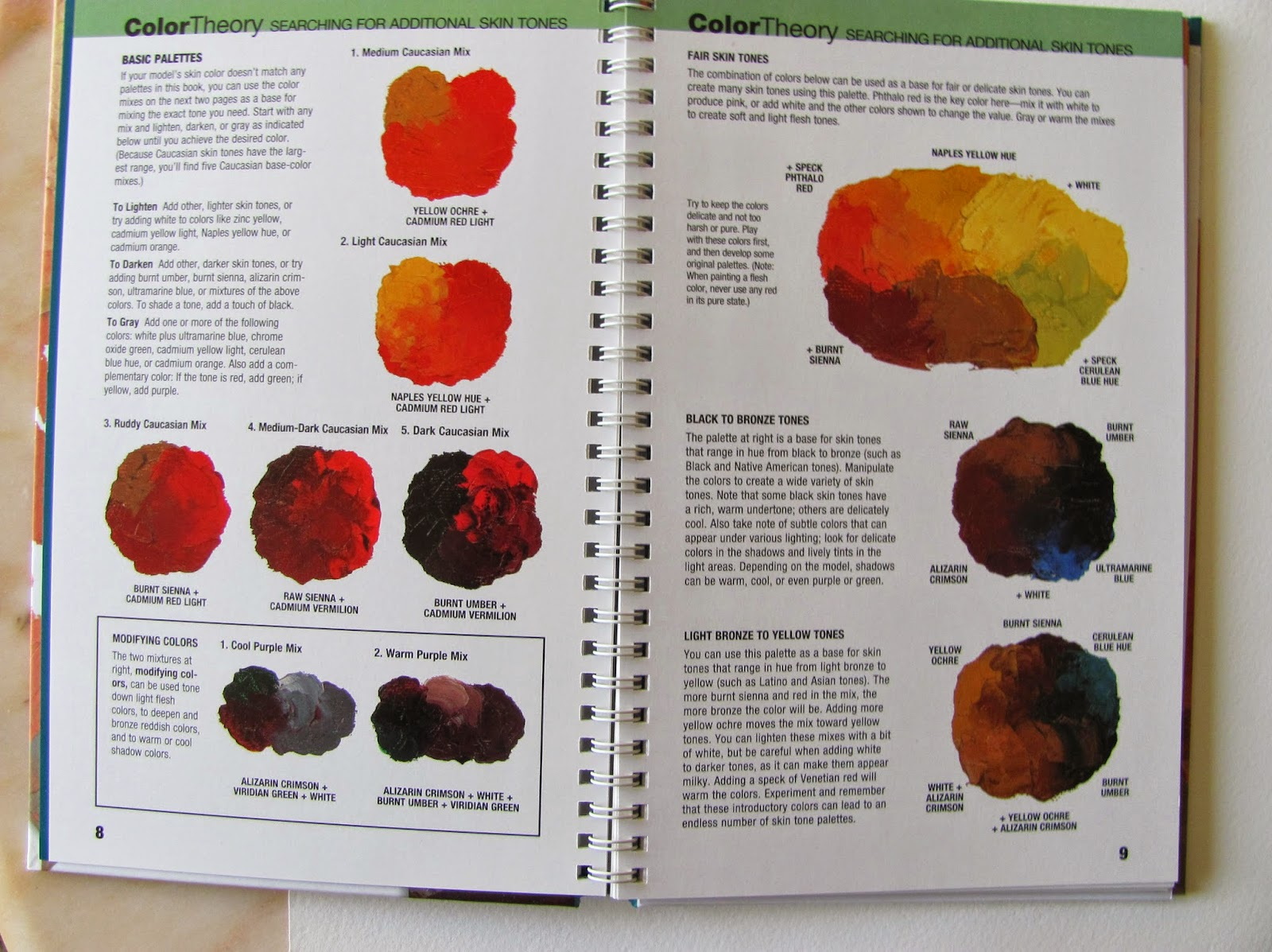 The Watercolour Log Book Review Color Mixing Recipes for Portraits
