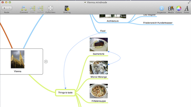 Os X Mind Mapping Software Review
