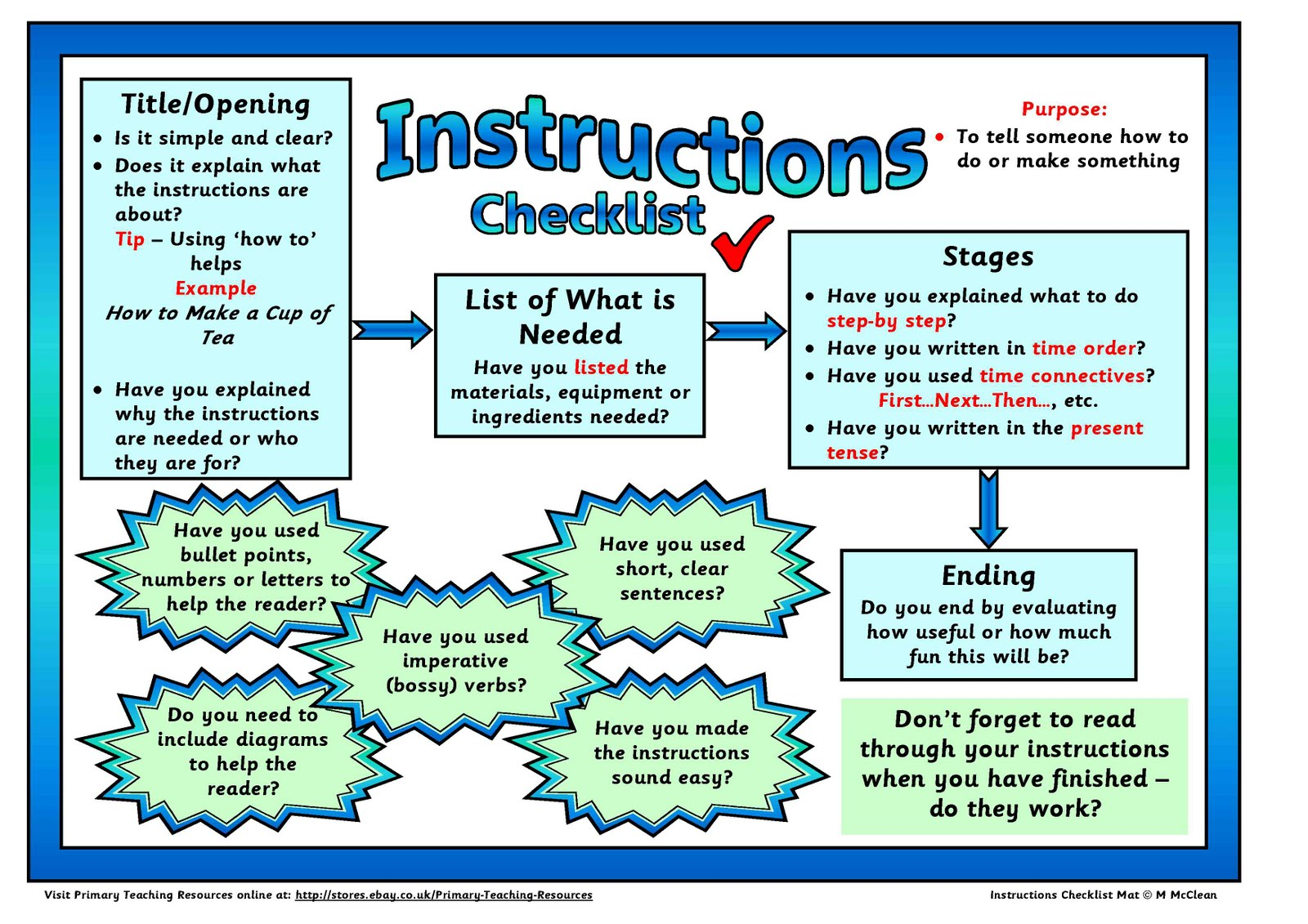 How to write instructions year 2