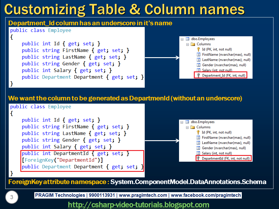 c how to add column in a sql server table