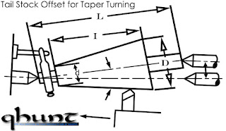 Tail Stock Offset for Taper Turning